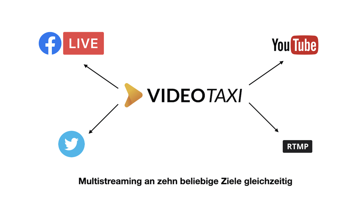 Video Taxi multistreaming